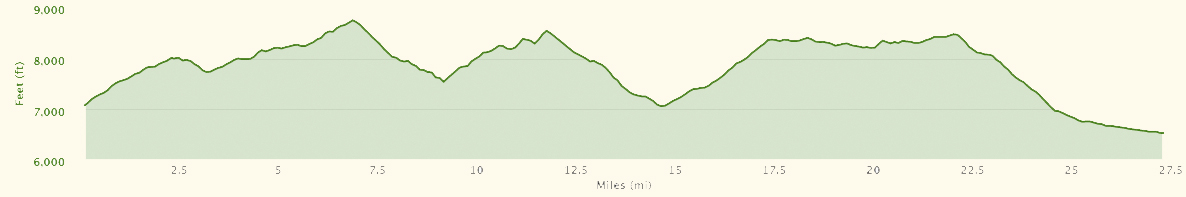 Donner Dash elevation profile